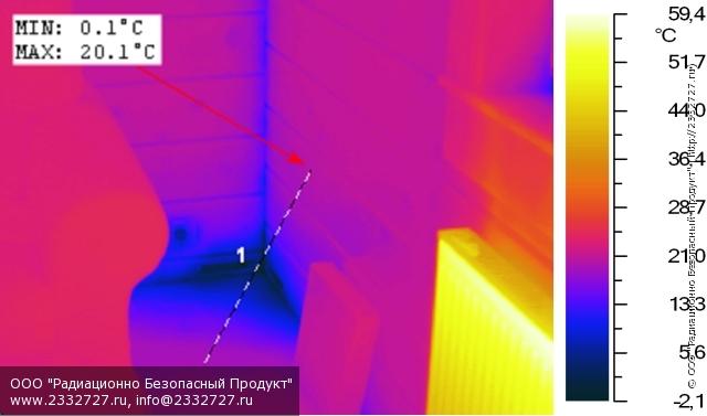 Тепловизионное обследование коттеджа